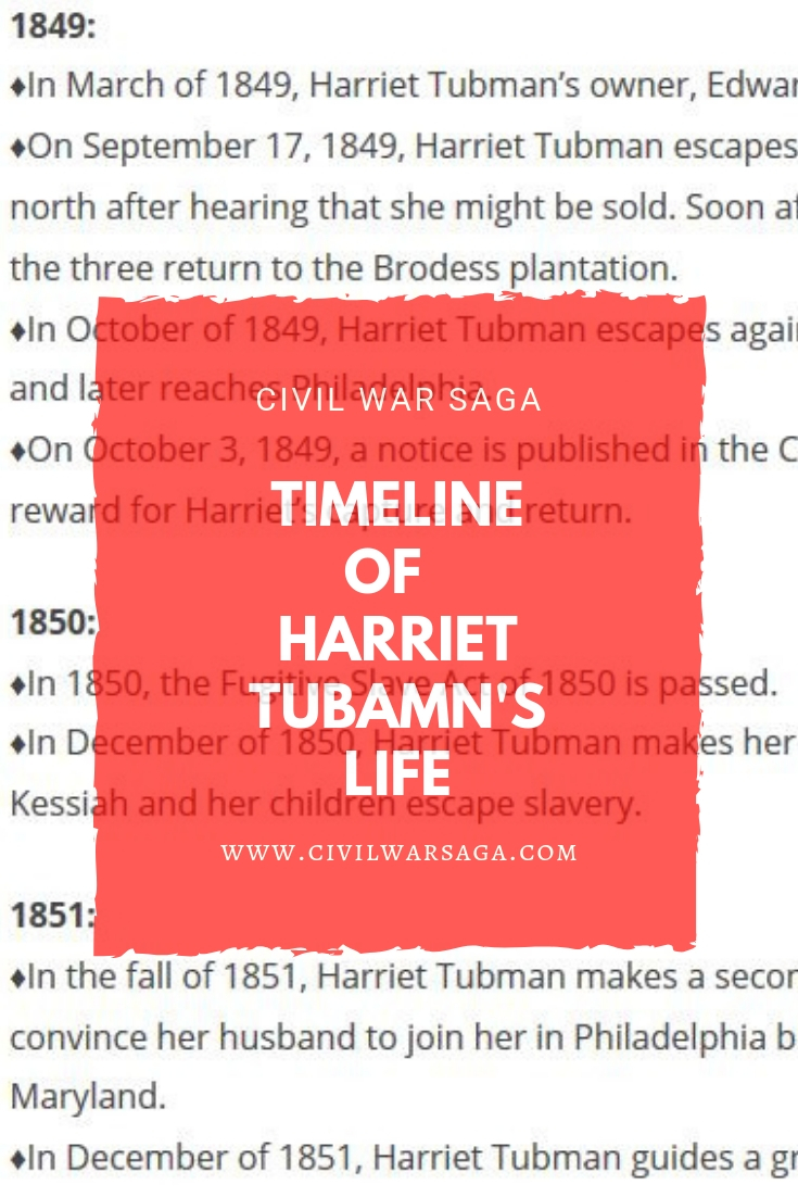 Timeline of Harriet Tubman's Life