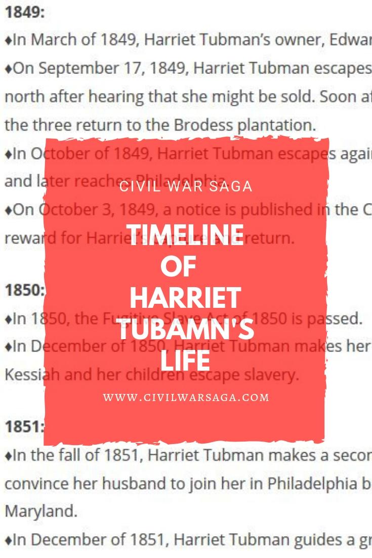 Timeline of Harriet Tubman's Life