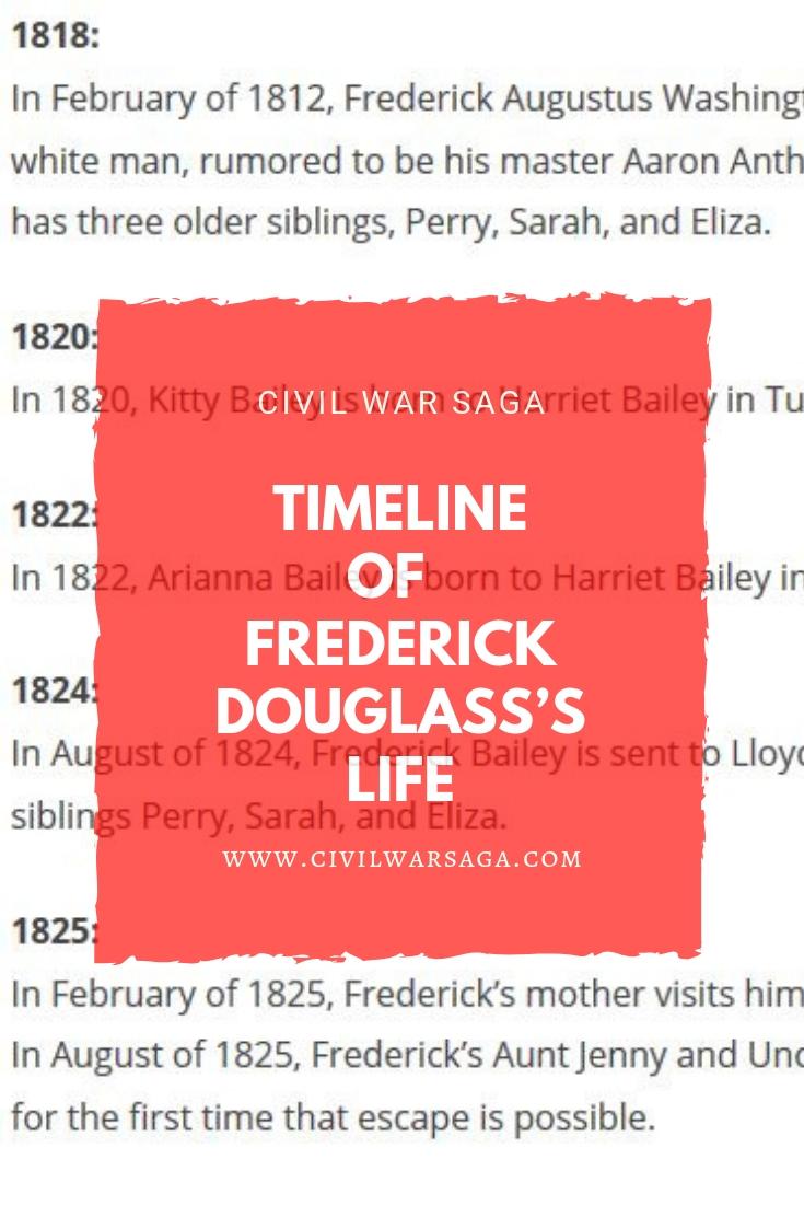 Timeline of Frederick Douglass's Life
